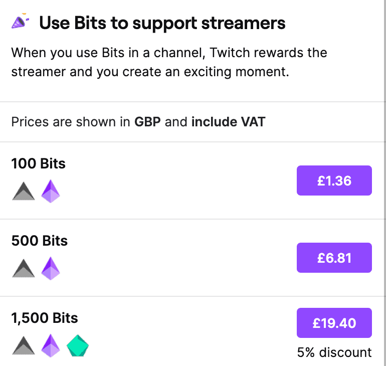 Bits of Twitch
