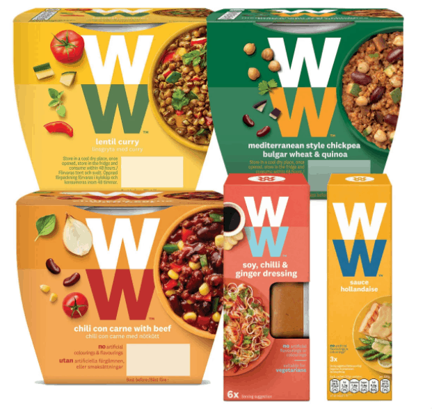 Weight Watchers Ready Meals - Pros and Cons of Weight Watchers