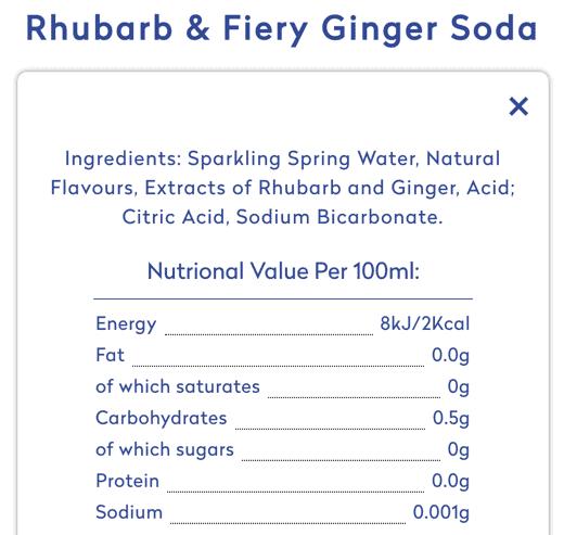 Dash Soda Water nutritional information